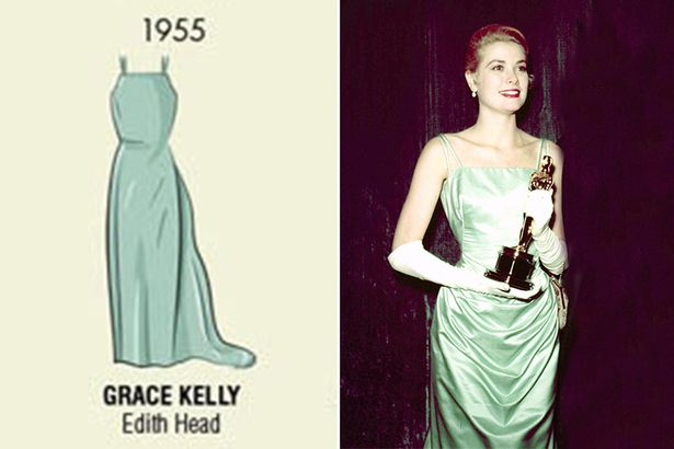 Grace Kelly wearing Edith HeadGivenchy 1955