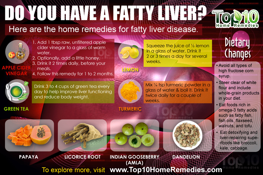 home remedy for fatty liver disease final opt