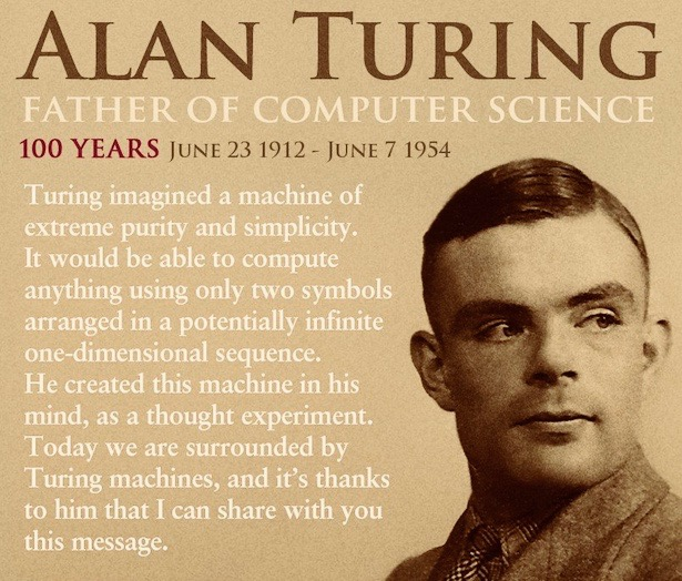 Father of Computer Science