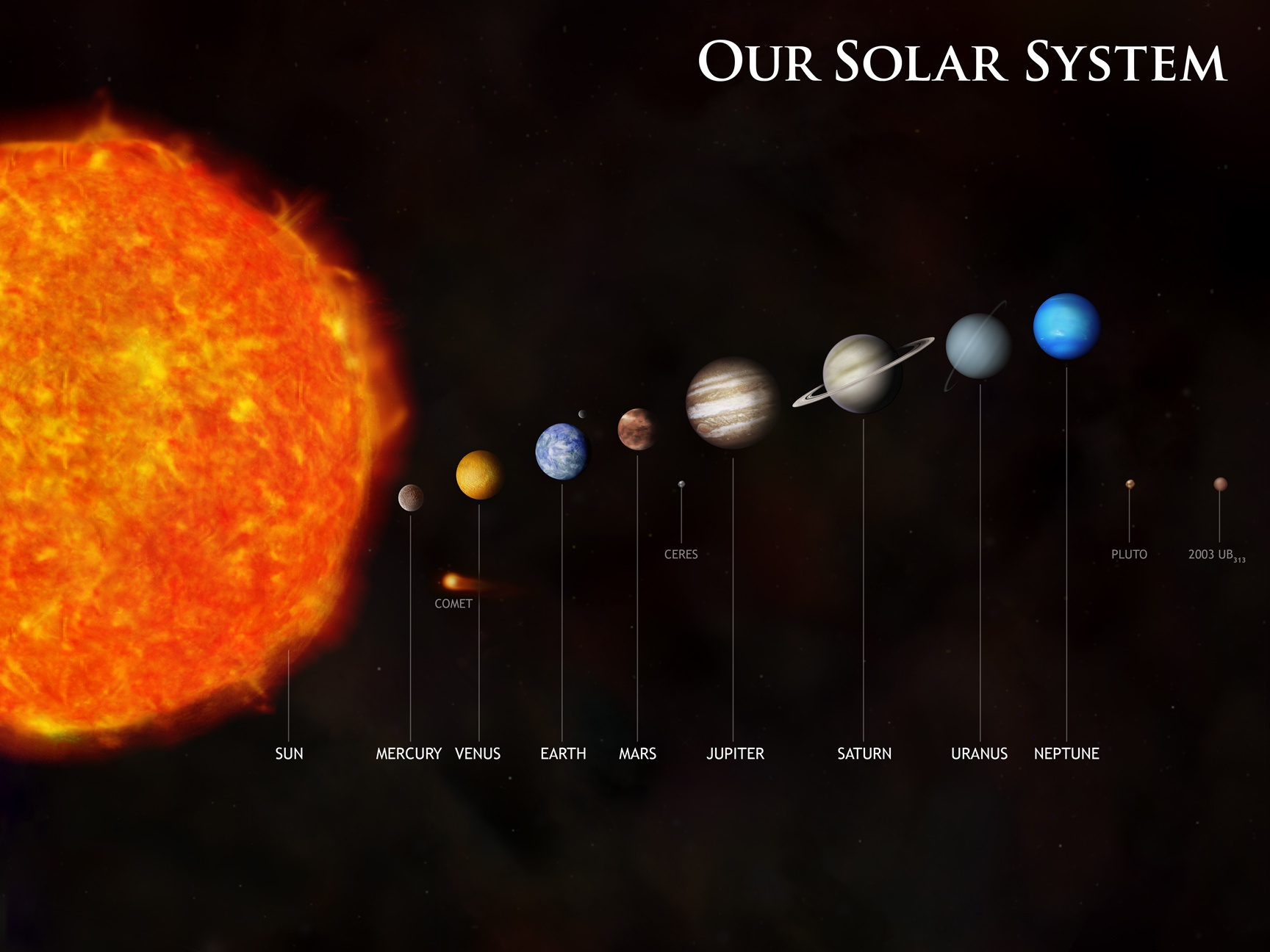 solarsys poster