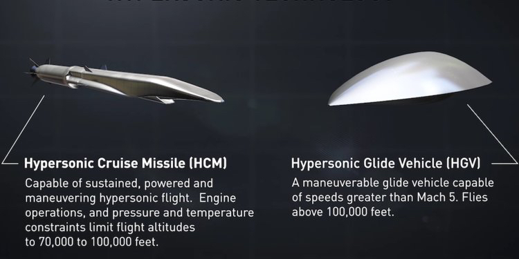 Hypersonic cruise missils and glide vehicles